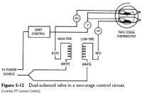 Honeywell Gas Valve Schematic - Somurich.com