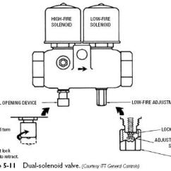 V8043e1012 Wiring Diagram Bow Origami Honeywell Www Toyskids Co Zone Valves Get Free Image R8222d1014 Relay Motorized Valve