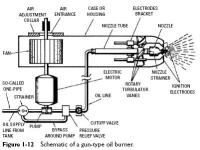 Fuel Oil: Fuel Oil Furnace Service