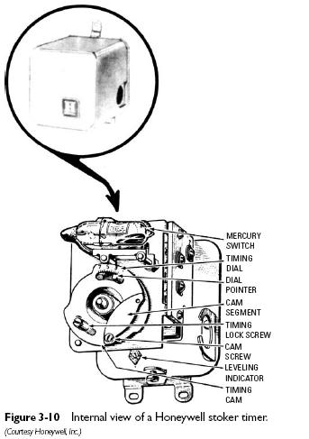 Thermostatic Valve Switch Volume Control Switch Wiring