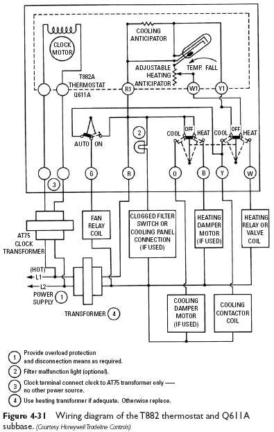 wiring diagram of honeywell t882 thermostat binatanicom