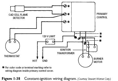 Oil furnace wiring on oil furnace wiring diagram periodic & diagrams science Oil Heat Furnace Wiring Oil Burner Furnace Wiring