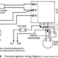 Honeywell Motorized Valve Wiring Diagram 1986 Peterbilt 359 Primary Safety Control Service | Heater & Troubleshooting