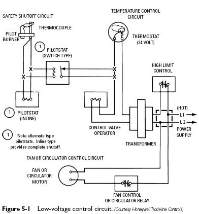 24 volt thermostat wiring diagram cub cadet rzt 50 gas control circuits | heater service & troubleshooting