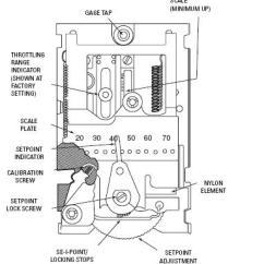Honeywell Motorized Valve Wiring Diagram Jon Boat Light Humidistats | Heater Service & Troubleshooting