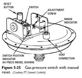 Furnace Pressure Switch Wiring Diagram : 38 Wiring Diagram