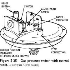 Square D Pumptrol Pressure Switch Wiring Diagram Gm Si Alternator Furnace : 38 Images - Diagrams | Edmiracle.co
