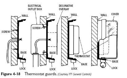 Wall Steam Heaters Steam Radiators Wall Units Wiring