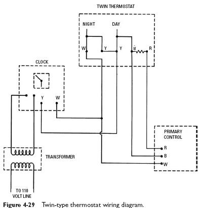 boiler thermostat wiring diagram 2004 pt cruiser radio programmable thermostats heater service troubleshooting