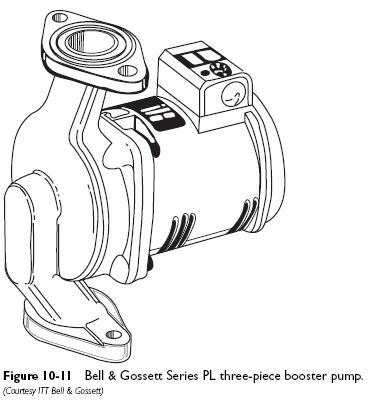 Booster Pumps Residential