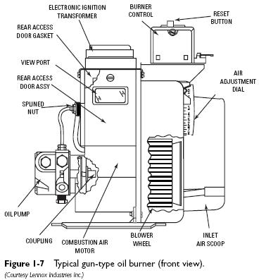 Wiring Diagram Air Conditioner. Wiring. Best Site Wiring