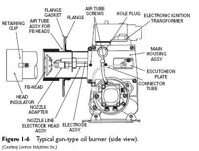 Oil Furnace Transformer