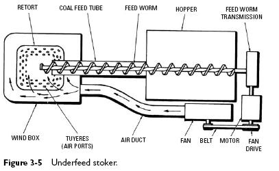 Mercedes Benz Fuse Box Fire. Mercedes. Auto Wiring Diagram
