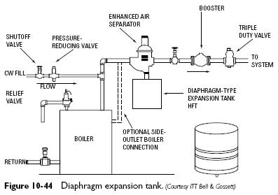 Wiring Diagram Symbols For Heaters Free Download Diaphragm Expansion Tanks Heater Service Amp Troubleshooting