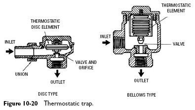 Water Heater Gas Thermostat, Water, Free Engine Image For