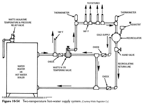 3 way mixing valve piping diagram