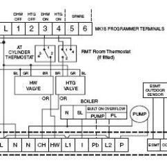 Danfoss Vlt 5000 Wiring Diagram Acl Lifestyle Mid Position Valve Yaskawa Vfd Diagrams Induction Motor ~ Elsalvadorla