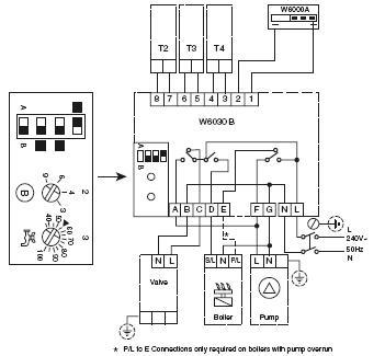 Honeywell Gas Control Valve Wiring Diagram. Honeywell