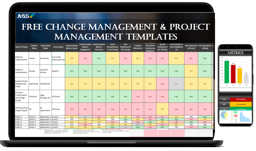 Once you select an hris provider, the next step is to develop an hris implementation plan. Free Change Management Templates For Change Managers Airiodion Ags