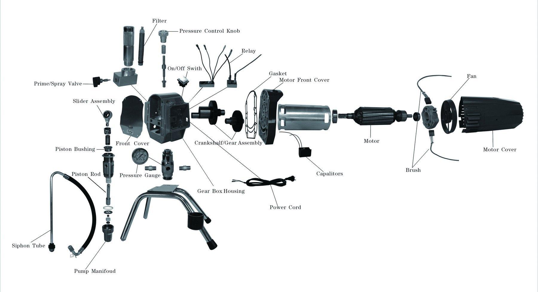 Airless sprayer,electric airless sprayer (piston pump