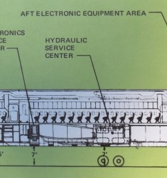 757 aircraft engine diagram rocket diagram elsavadorla lycoming engine oil system diagram aircraft engine parts [ 1650 x 553 Pixel ]