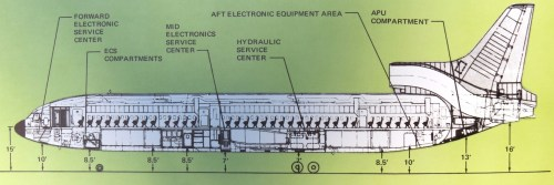 small resolution of aircraft system compartment diagram
