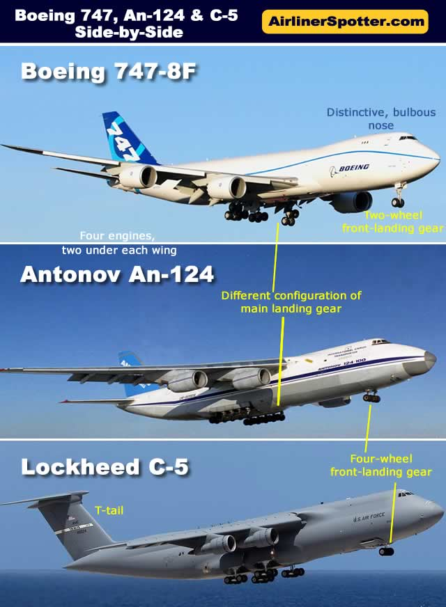 boeing 747 spotting guide