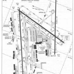 Airport Er Diagram 2008 Nissan Altima Alternator Wiring Flight Simulator - Deel 81 Sport & Simulatie Games Got
