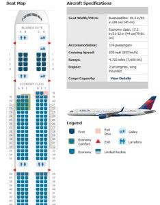 Delta airlines boeing airline seating chart also charts for all worldwide find out where rh airlineseatingcharts