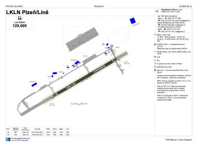 Satellite view of LKLN