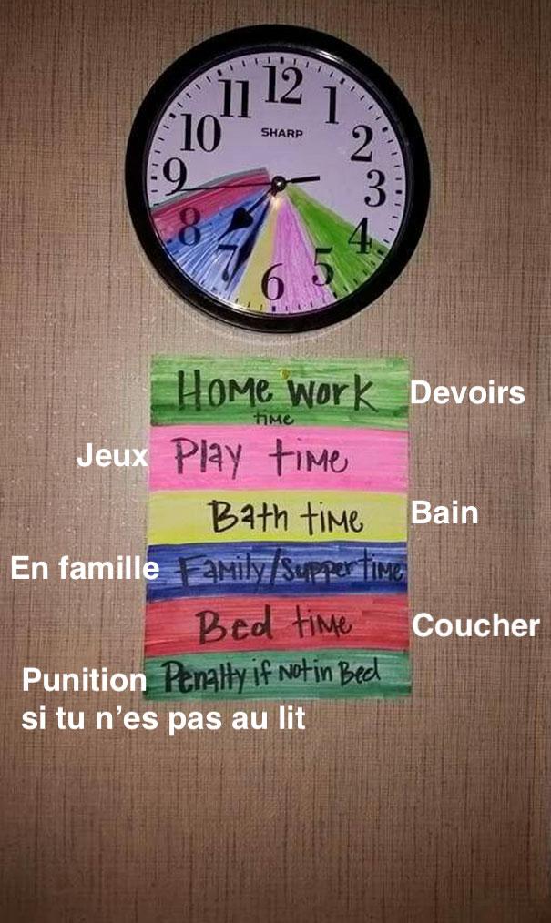 gestion du temps enfant
