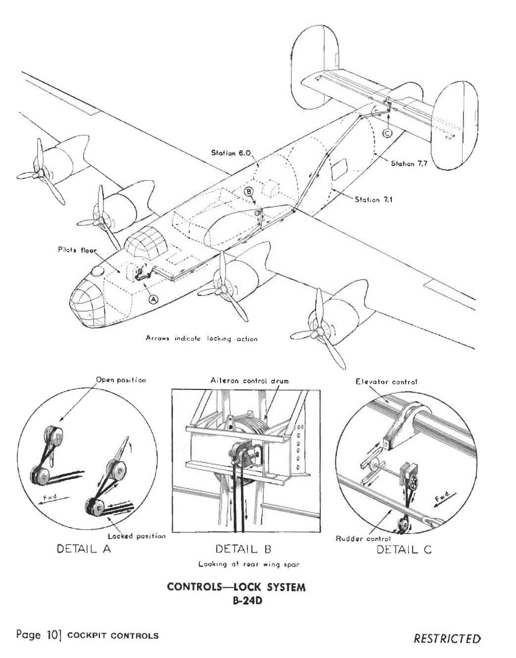 B-24D. Flight Manual. Cockpit Controls.