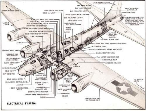 small resolution of b 17 engine diagram wiring diagram yer b 17 engine diagram owner manual wiring diagram