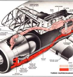 b 17 engine diagram wiring diagram schema b 17 engine diagram [ 1212 x 926 Pixel ]