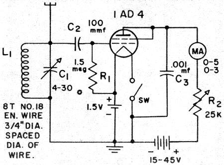 Sensitive Field Strength Meter, May 1954 Model airplane