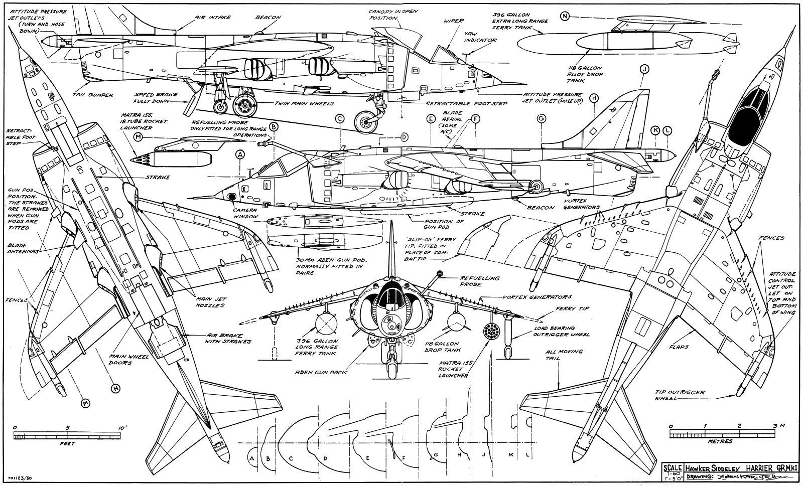 The Harrier Needs No Runway, June 1971 American Aircraft