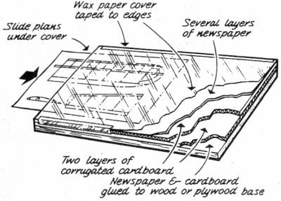 Sketchbook from December 1962 American Modeler Magazine