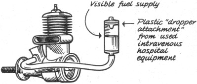 Sketchbook from March 1962 American Modeler Magazine