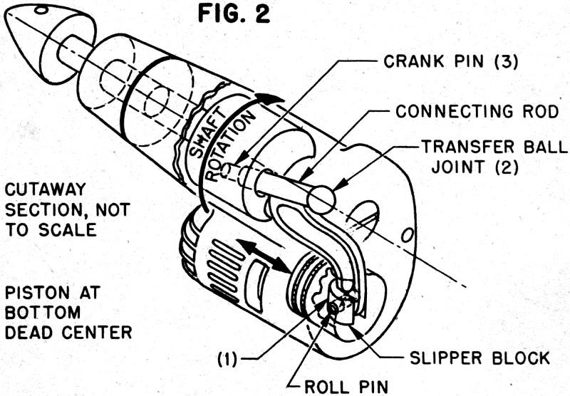 Netzeband Reports on the Aero 35 Horizontal Piston Engine