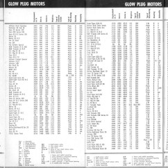 Spark Plug Conversion Chart Rca Wiring Diagram Global Engine Review (1963 Annual Edition American Modeler) - Airplanes And Rockets