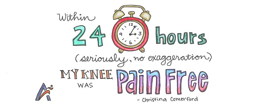 Within 24 hours seriously, no exaggeration my knee was pain free