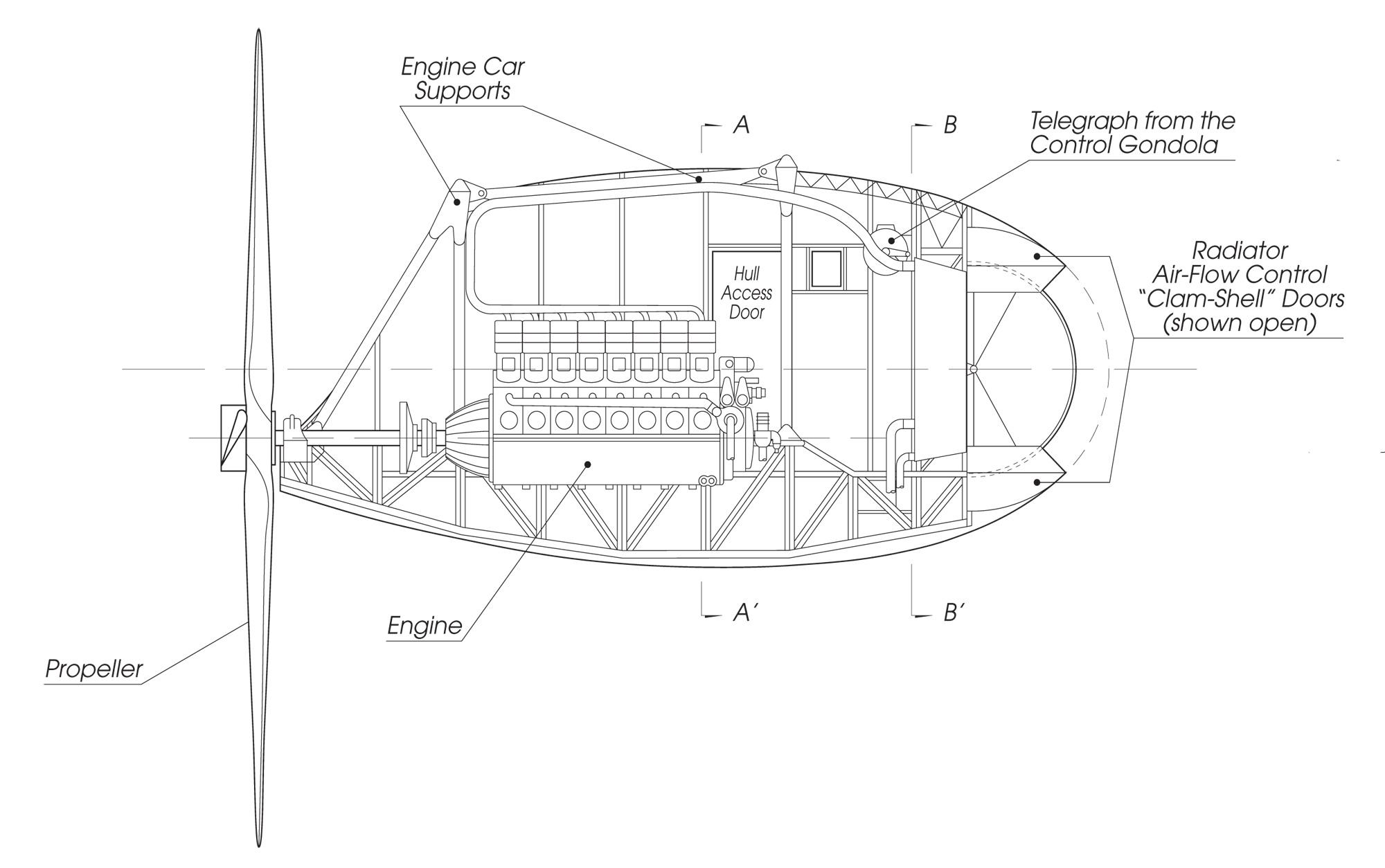 Hindenburg Design And Technology