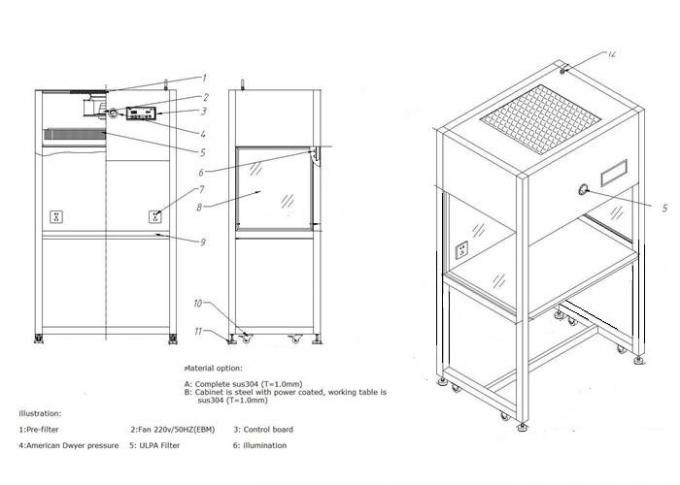 Biosafety Vertical Laminar Flow Cabinets Rank 100