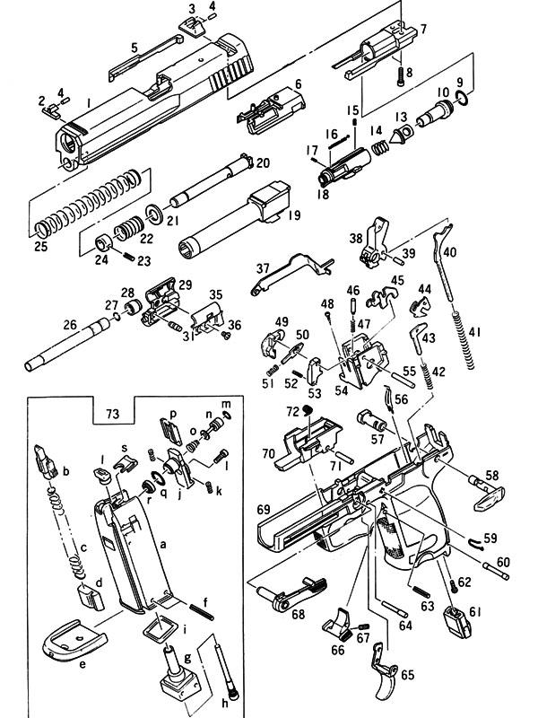 Схемы оружия