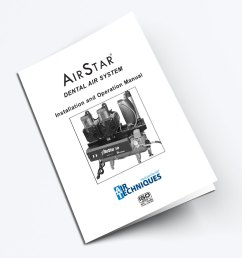 airstar 10 100 air compressor operators manual [ 1390 x 1060 Pixel ]