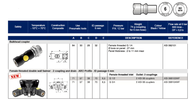 IMMAGINE2 E TABELLA2 QUICK RELEASESAFETY COUPLING ONE PUSH ASI06 1 Avvitatori per assemblaggio industriale Safety couplings are installed on air sources, on which connecting air hoses may generate whiplash
