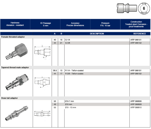 IMMAGINE3 E TABELLA3 QUICK RELEASE ADAPTORS ARP06 1 Avvitatori per assemblaggio industriale Safety couplings are installed on air sources, on which connecting air hoses may generate whiplash