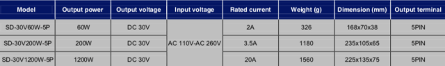 Schermata 2019 07 12 alle 12.41.23 Avvitatori per assemblaggio industriale ITALIANSD-CA series low voltage brushless screwdrivers