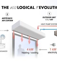 cortina aire bomba calor diagrama [ 1200 x 745 Pixel ]