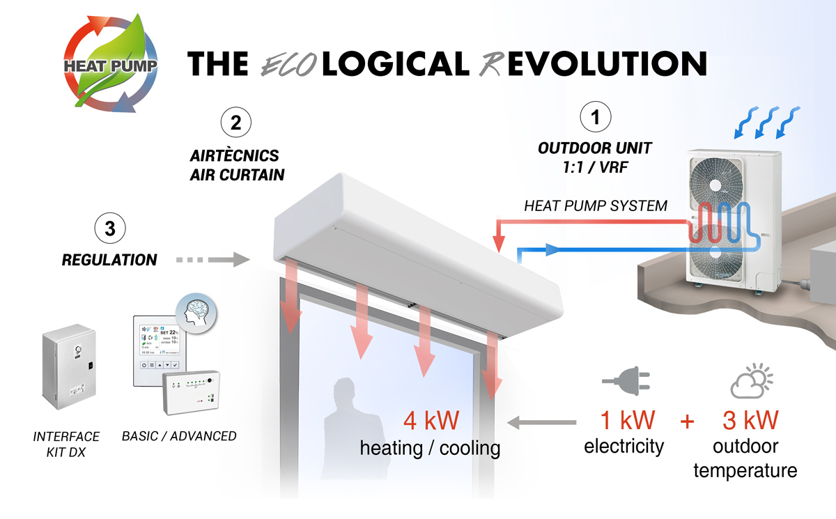 hight resolution of cortina aire bomba calor diagrama